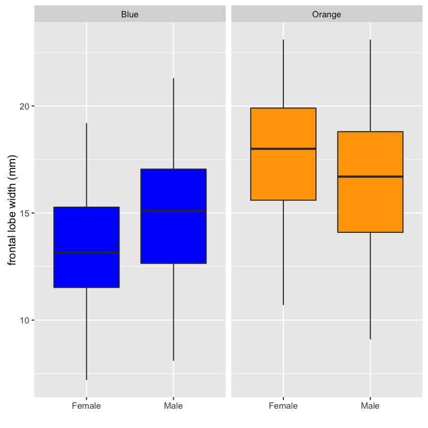 ShapBio: working with data frames